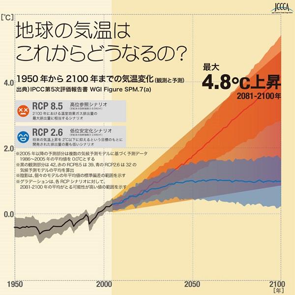 Chart02_03_01_img01